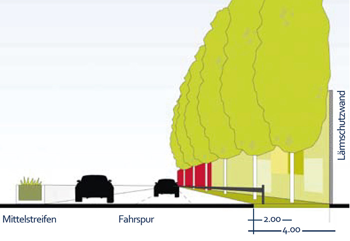 Bild 5: So soll es sein - nach den vereinbarten Planungsregeln für die A40