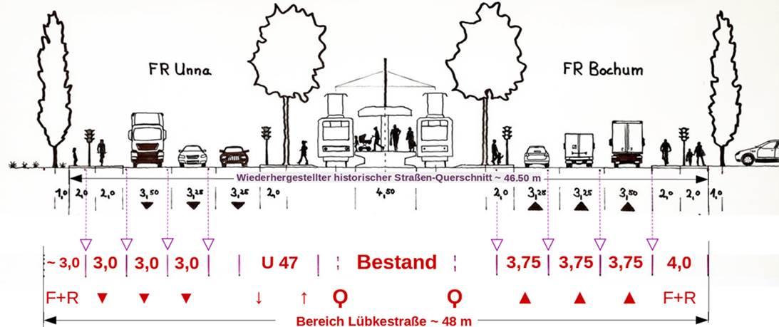 Bitte prüfen:  Vorschlag Wiederherstellung des historischen B1-Querschnitts Voßkuhle/Lübkestraße/Max-Eyth-Straße, für heutige Verkehrsbedürfnisse - mit neuer/ergänzter Platanen-Allee