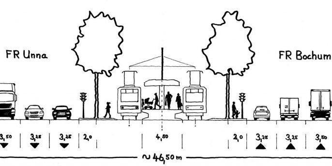 Ein Querschnittvorschlag von B1 Dortmund plus  für die drei Gartenstadt-Haltestellen - mit Wiederherstellung einer vierstreifigen Allee in ursprünlicher Breite